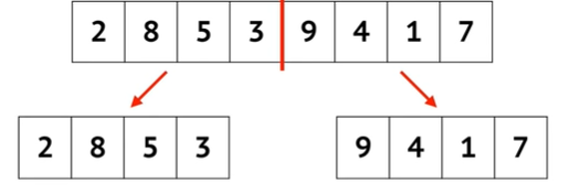 algoritma merge sort